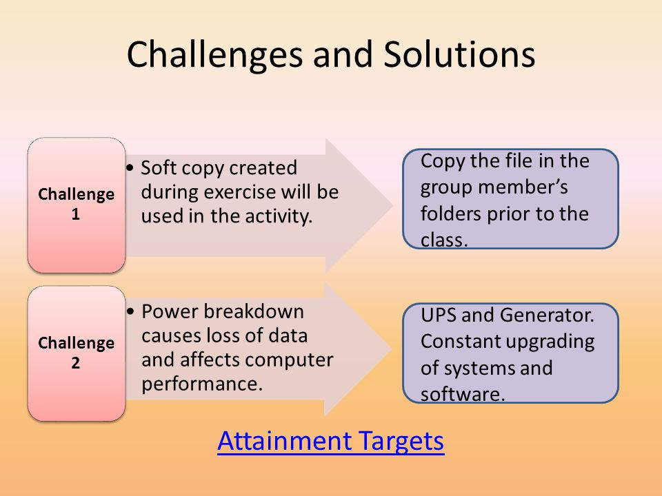 Challenges and Solutions Soft copy created during exercise will be used in the activity.