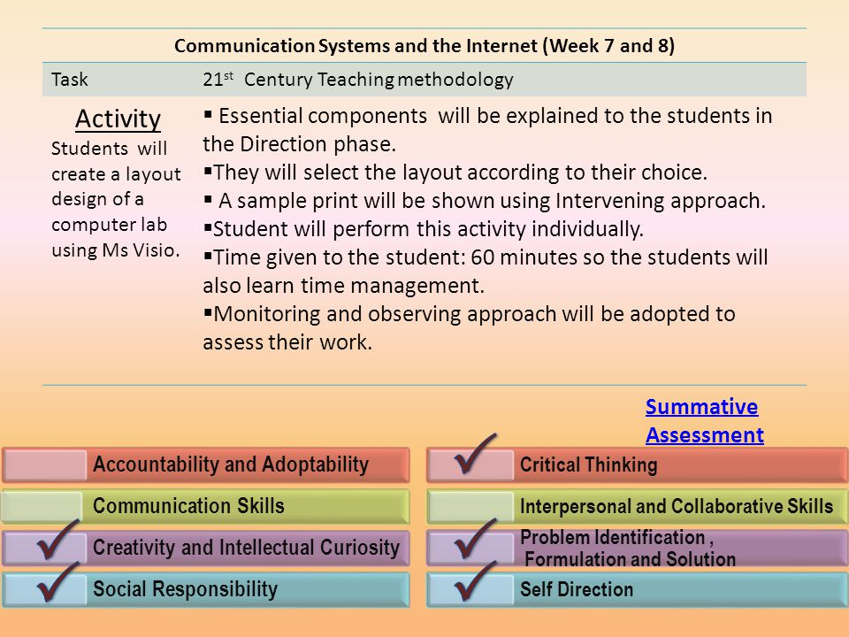 Communication Systems and the Internet (Week 7 and 8) Task21 st Century Teaching methodology Activity Students will create a layout design of a computer lab using Ms Visio.