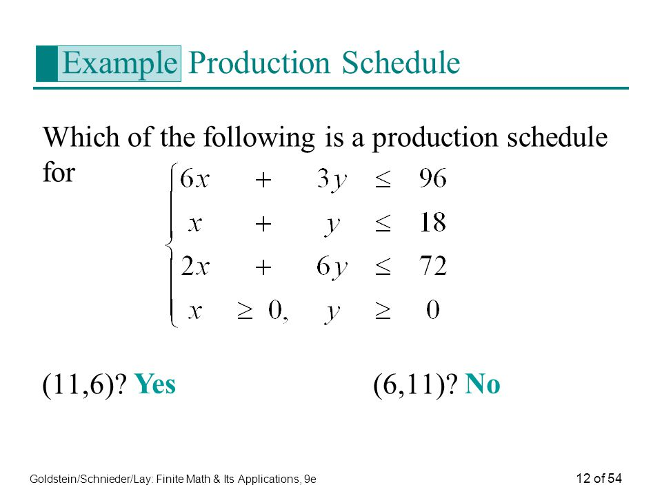 Goldstein/Schnieder/Lay: Finite Math & Its Applications, 9e 12 of 54 Which of the following is a production schedule for (11,6)?(6,11)? Example Produc