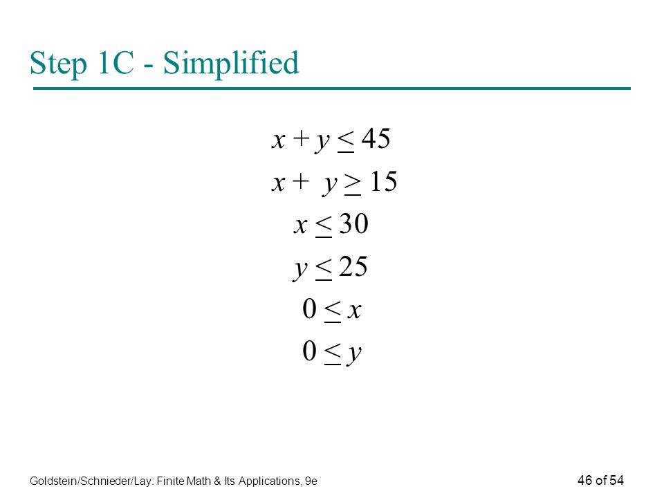 Goldstein/Schnieder/Lay: Finite Math & Its Applications, 9e 46 of 54 Step 1C - Simplified x + y < 45 x + y > 15 x < 30 y < 25 0 < x 0 < y