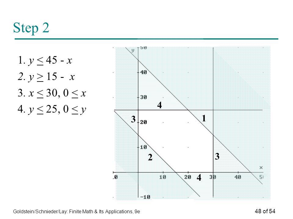 Goldstein/Schnieder/Lay: Finite Math & Its Applications, 9e 48 of 54 Step 2 1 2 3 3 4 4 1. y < 45 - x 2. y > 15 - x 3. x < 30, 0 < x 4. y < 25, 0 < y