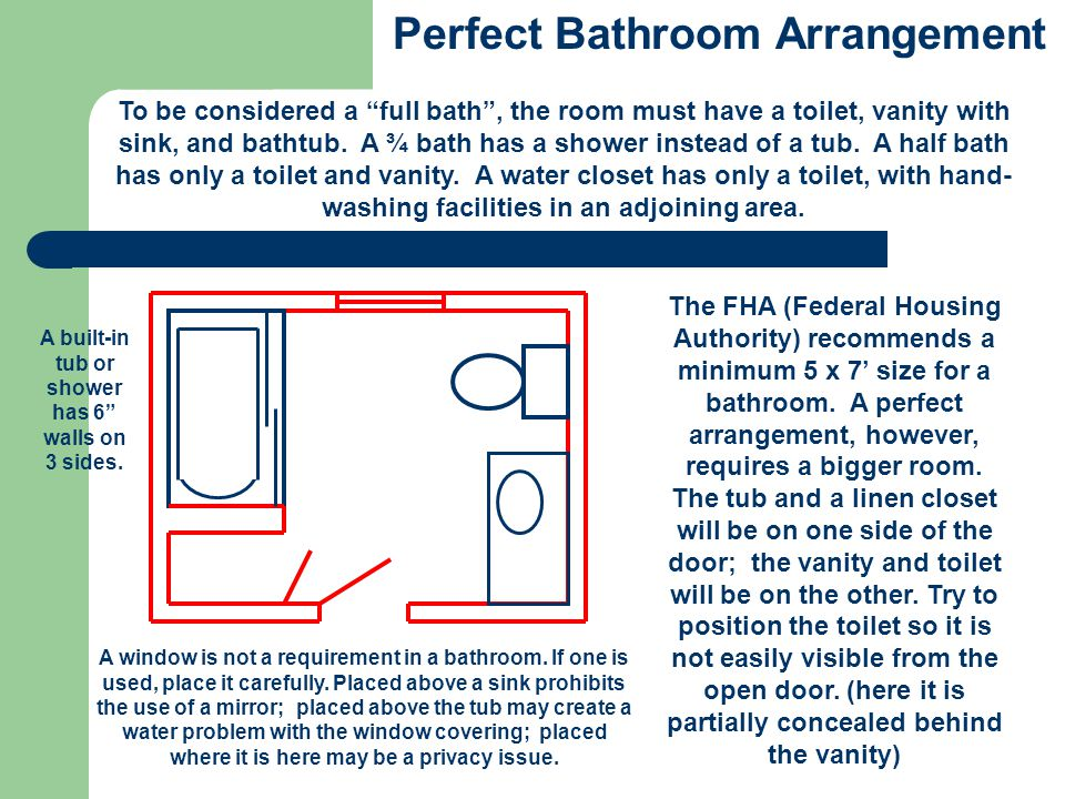 Perfect Bathroom Arrangement To be considered a full bath, the room must have a toilet, vanity with sink, and bathtub. A ¾ bath has a shower instead o