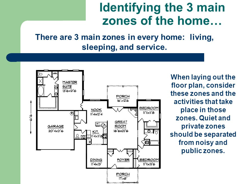 Identifying the 3 main zones of the home… There are 3 main zones in every home: living, sleeping, and service. When laying out the floor plan, conside