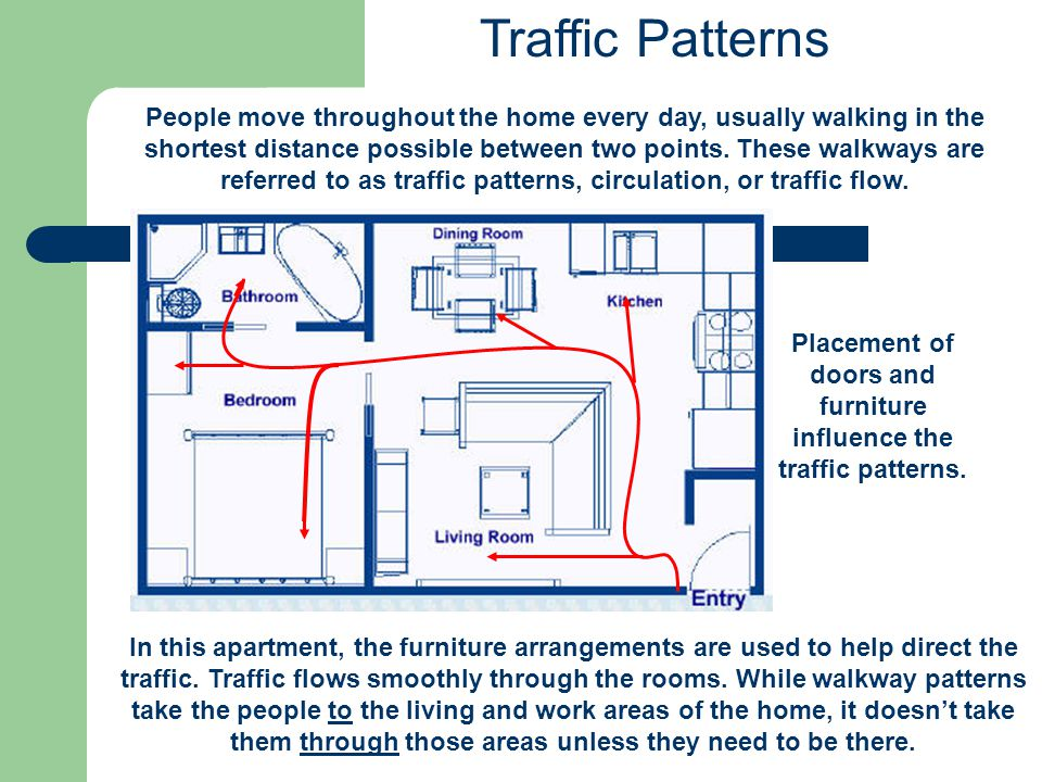 Traffic Patterns People move throughout the home every day, usually walking in the shortest distance possible between two points. These walkways are r