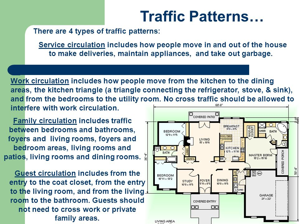 Identifying Traffic Patterns… Use colored pencils to draw the 4 types of traffic patterns on each floor plan below… yellow for service circulation, red for work circulation, blue for family circulation, and green for guest circulation.