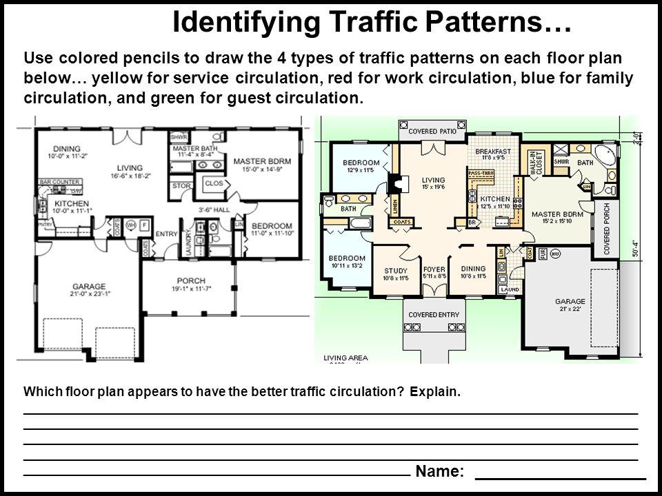 Furniture Arrangement & Traffic Patterns The End