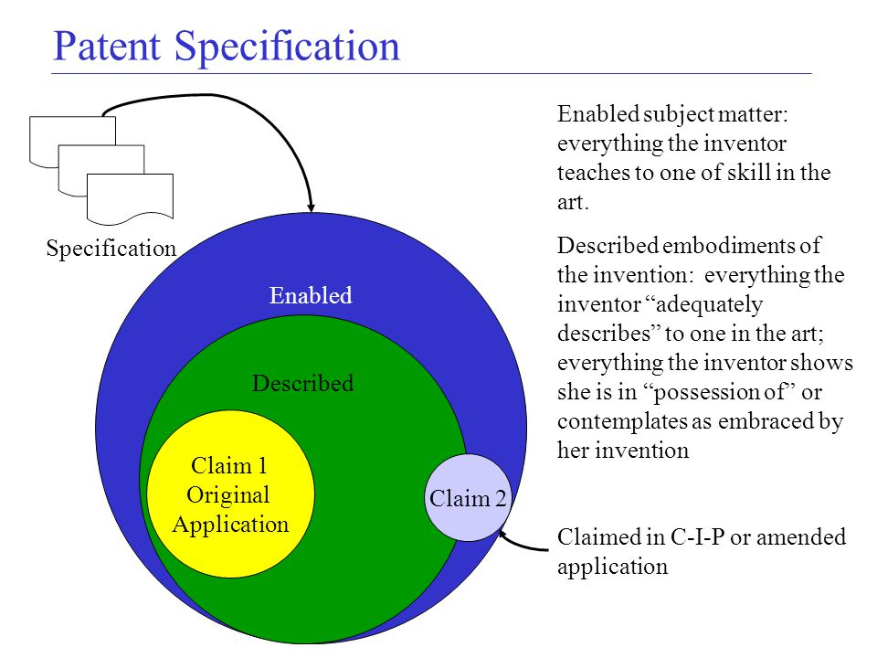 Specification Re-filed Enabled Described Claim 1 Original Application If the inventor re-files the specification at a later date, she cannot claim what the first filing enabled but failed to describe.