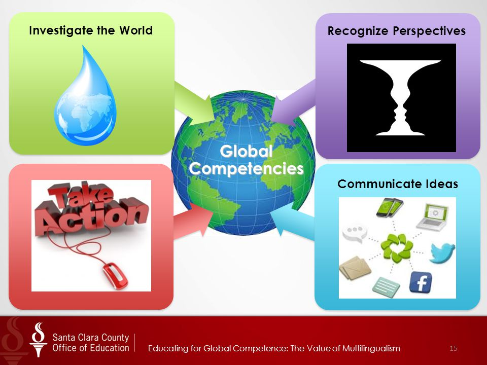 Global Competencies 15 Investigate the World Communicate Ideas Educating for Global Competence: The Value of Multilingualism Recognize Perspectives