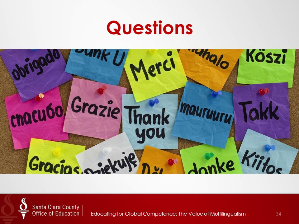 Questions Educating for Global Competence: The Value of Multilingualism34