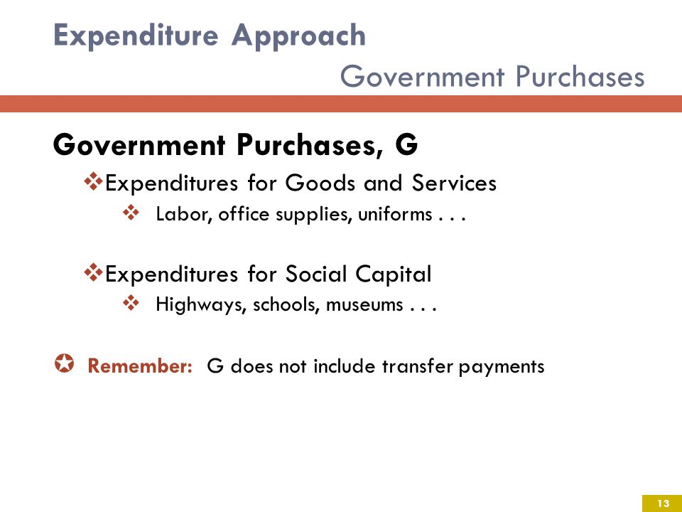 Expenditure Approach Government Purchases Government Purchases, G Expenditures for Goods and Services Labor, office supplies, uniforms...