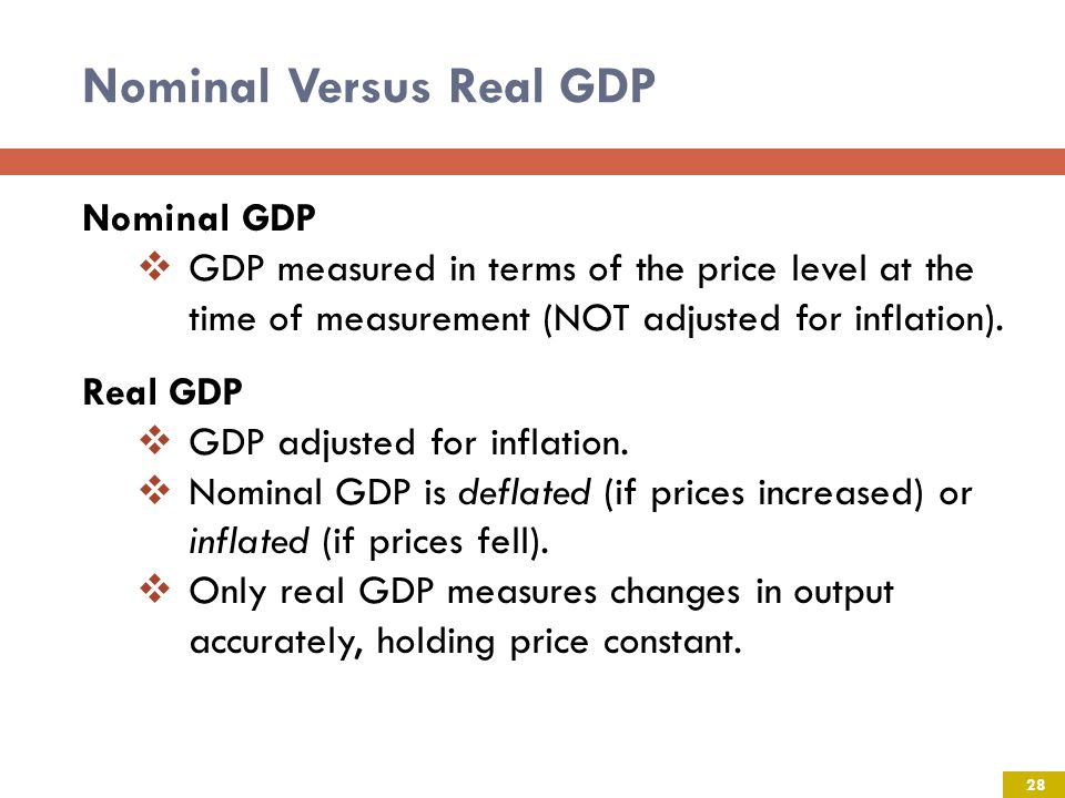 Nominal Versus Real GDP Nominal GDP GDP measured in terms of the price level at the time of measurement (NOT adjusted for inflation).