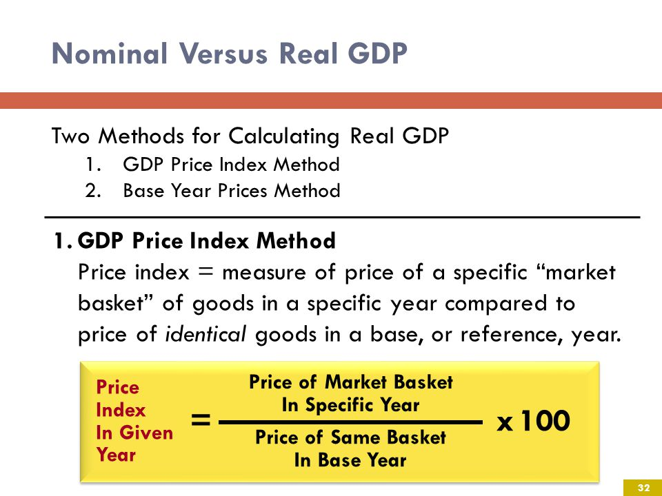 Nominal Versus Real GDP Two Methods for Calculating Real GDP 1.GDP Price Index Method 2.Base Year Prices Method 1.GDP Price Index Method Price index = measure of price of a specific market basket of goods in a specific year compared to price of identical goods in a base, or reference, year.