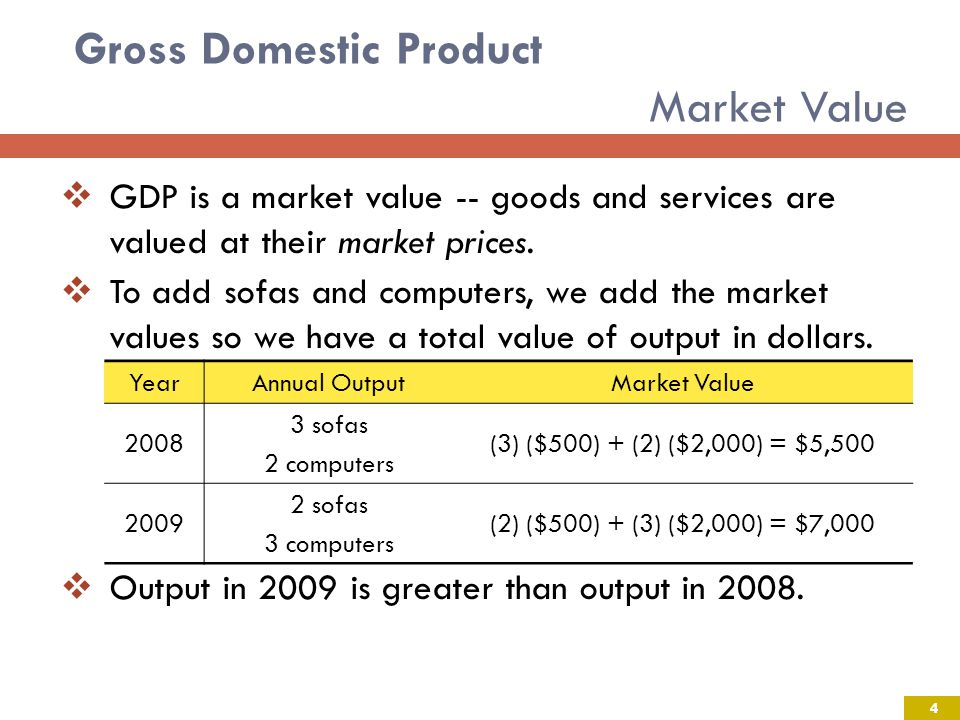 Gross Domestic Product Market Value GDP is a market value -- goods and services are valued at their market prices.