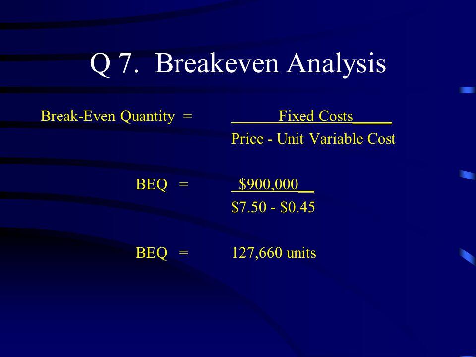 Q 7. Breakeven Analysis Break-Even Quantity = Fixed Costs_____ Price - Unit Variable Cost BEQ = $900,000__ $7.50 - $0.45 BEQ =127,660 units