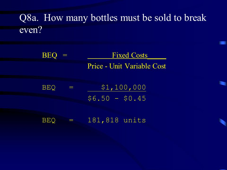 BEQ = Fixed Costs_____ Price - Unit Variable Cost BEQ = $1,100,000 $6.50 - $0.45 BEQ = 181,818 units Q8a.