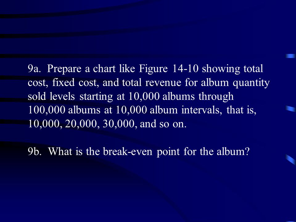 9a. Prepare a chart like Figure 14-10 showing total cost, fixed cost, and total revenue for album quantity sold levels starting at 10,000 albums throu