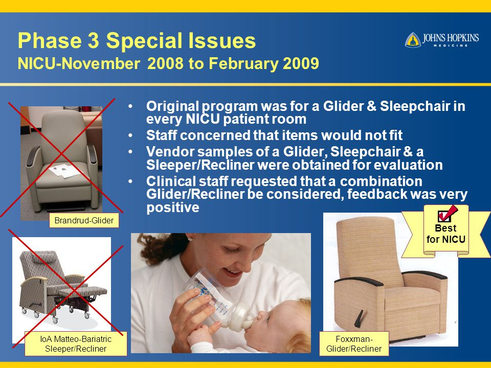 Phase 3 Special Issues NICU-November 2008 to February 2009 Original program was for a Glider & Sleepchair in every NICU patient room Staff concerned that items would not fit Vendor samples of a Glider, Sleepchair & a Sleeper/Recliner were obtained for evaluation Clinical staff requested that a combination Glider/Recliner be considered, feedback was very positive IoA Matteo-Bariatric Sleeper/Recliner Best for NICU Foxxman- Glider/Recliner Brandrud-Glider