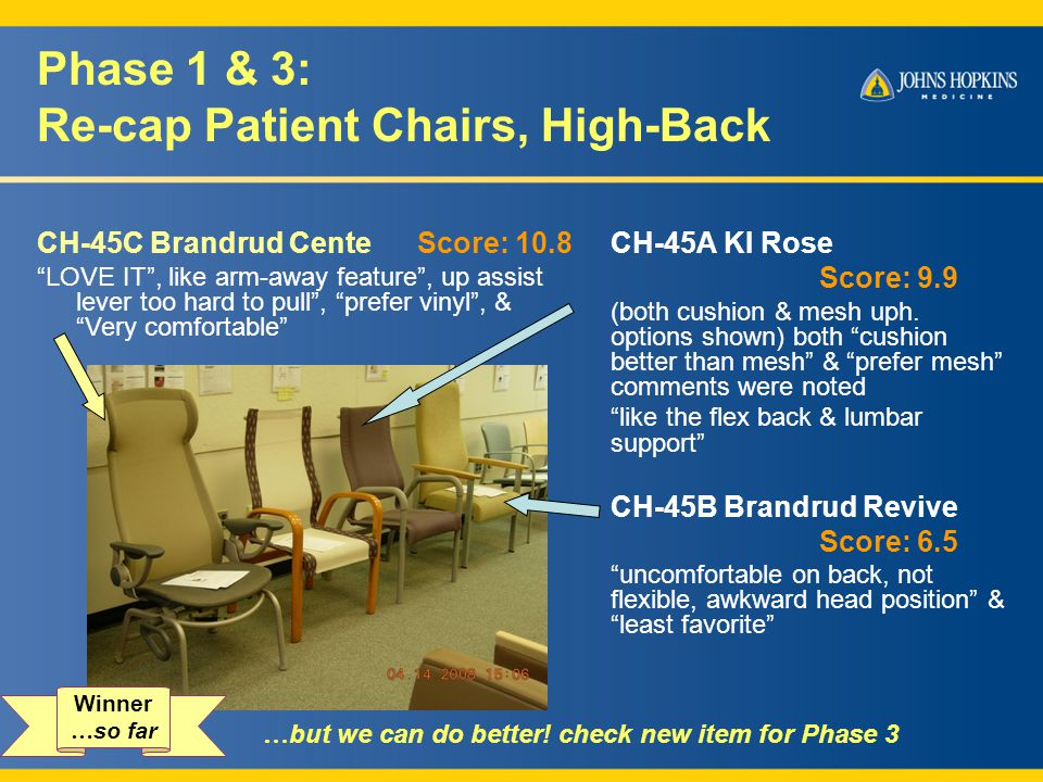 Phase 1 & 3: Re-cap Patient Chairs, High-Back CH-45A KI Rose Score: 9.9 (both cushion & mesh uph.