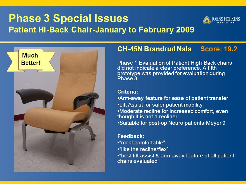 Phase 3 Special Issues Patient Hi-Back Chair-January to February 2009 CH-45N Brandrud Nala Score: 19.2 Phase 1 Evaluation of Patient High-Back chairs did not indicate a clear preference.