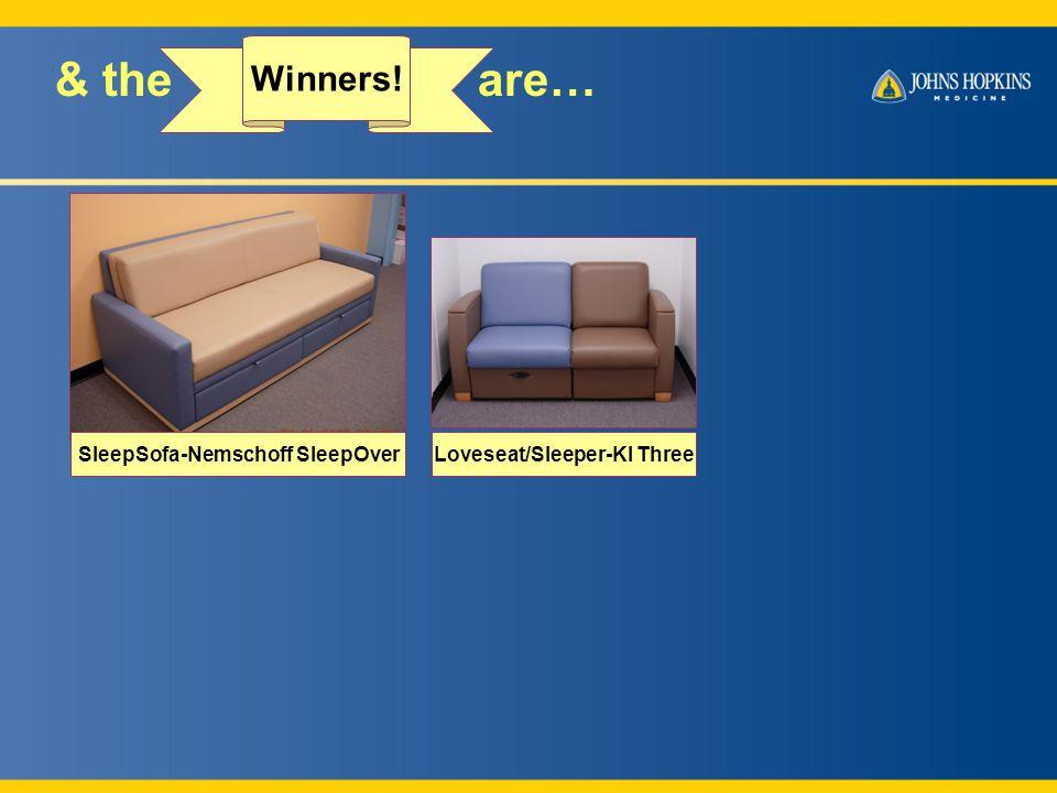 & the are… Winners! SleepSofa-Nemschoff SleepOverLoveseat/Sleeper-KI Three