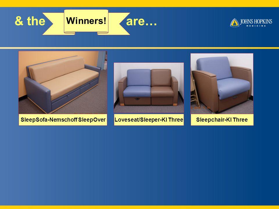 & the are… Winners! Sleepchair-KI ThreeSleepSofa-Nemschoff SleepOverLoveseat/Sleeper-KI Three