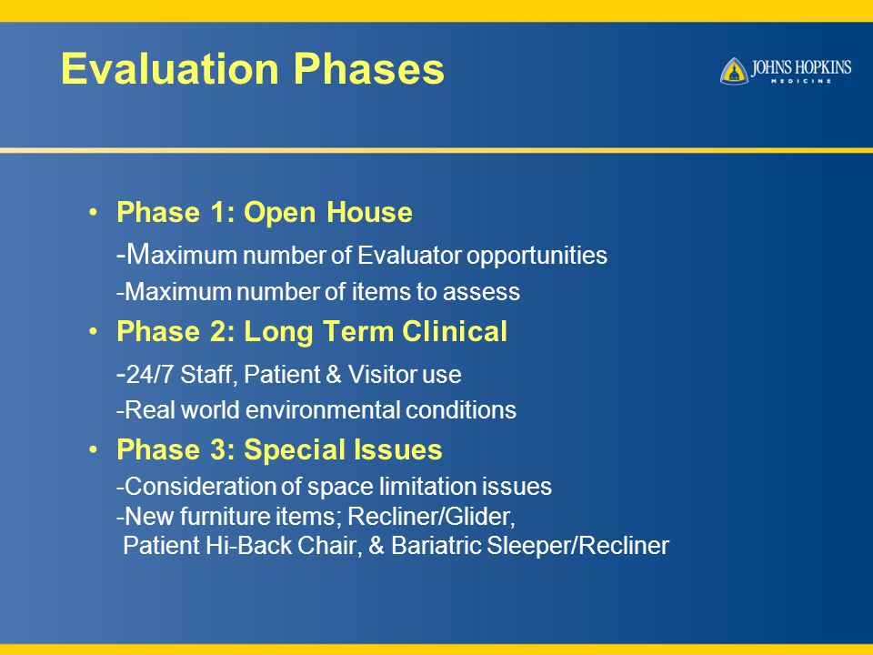 Evaluation Phases Phase 1: Open House -M aximum number of Evaluator opportunities -Maximum number of items to assess Phase 2: Long Term Clinical - 24/7 Staff, Patient & Visitor use -Real world environmental conditions Phase 3: Special Issues -Consideration of space limitation issues -New furniture items; Recliner/Glider, Patient Hi-Back Chair, & Bariatric Sleeper/Recliner