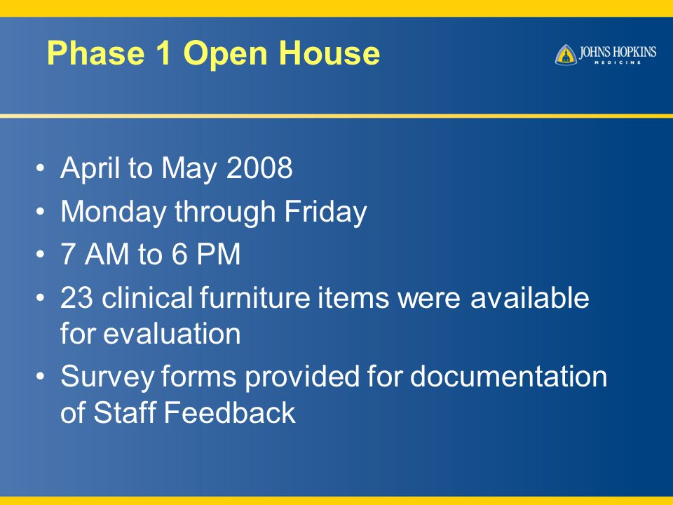 Phase 1 Open House April to May 2008 Monday through Friday 7 AM to 6 PM 23 clinical furniture items were available for evaluation Survey forms provided for documentation of Staff Feedback