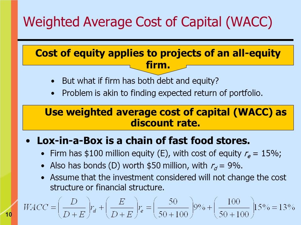 10 Cost of equity applies to projects of an all-equity firm.