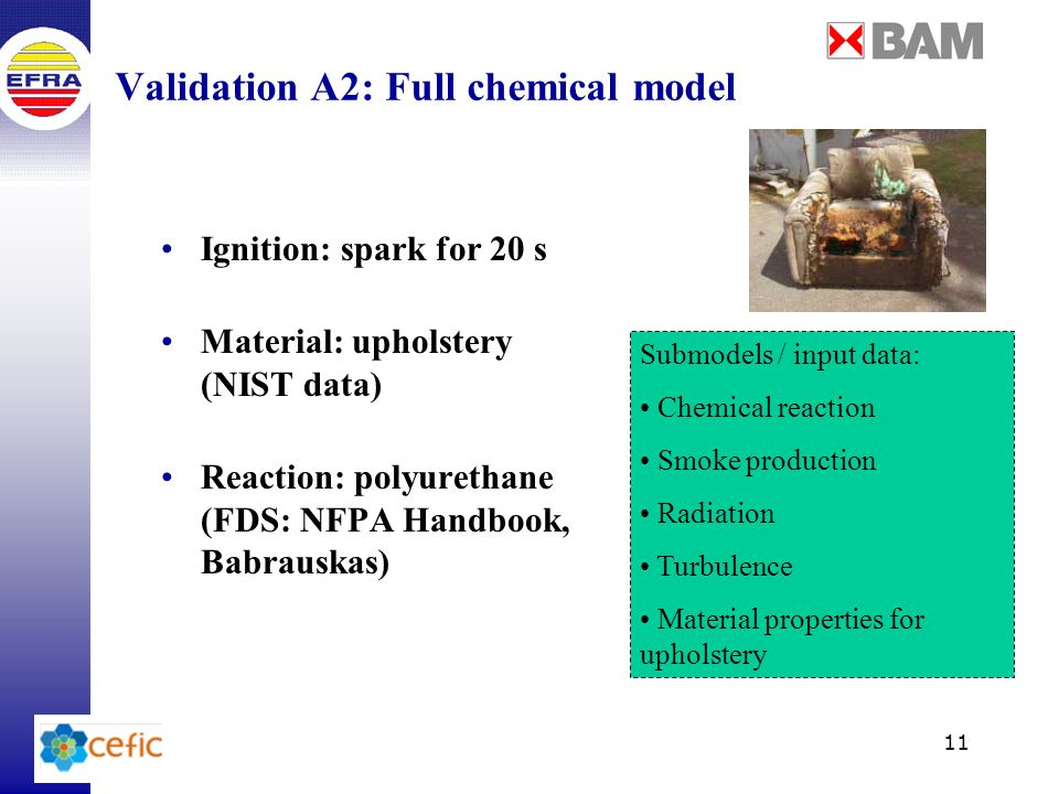 11 Validation A2: Full chemical model Ignition: spark for 20 s Material: upholstery (NIST data) Reaction: polyurethane (FDS: NFPA Handbook, Babrauskas) Submodels / input data: Chemical reaction Smoke production Radiation Turbulence Material properties for upholstery