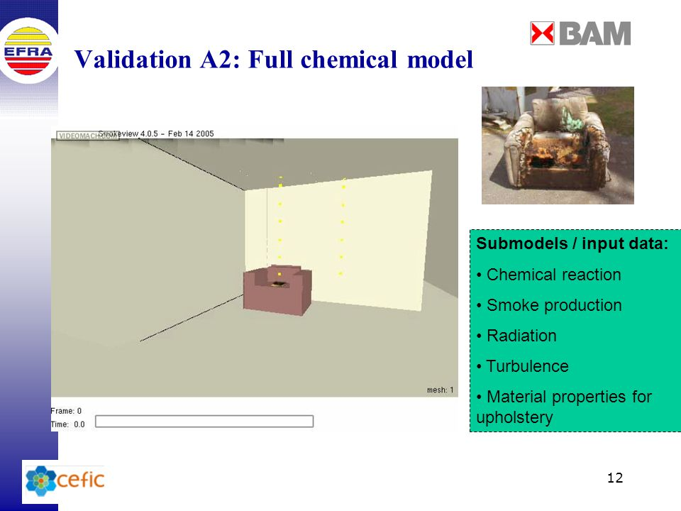 12 Validation A2: Full chemical model Submodels / input data: Chemical reaction Smoke production Radiation Turbulence Material properties for upholstery