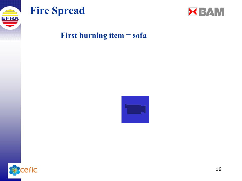 18 Fire Spread First burning item = sofa
