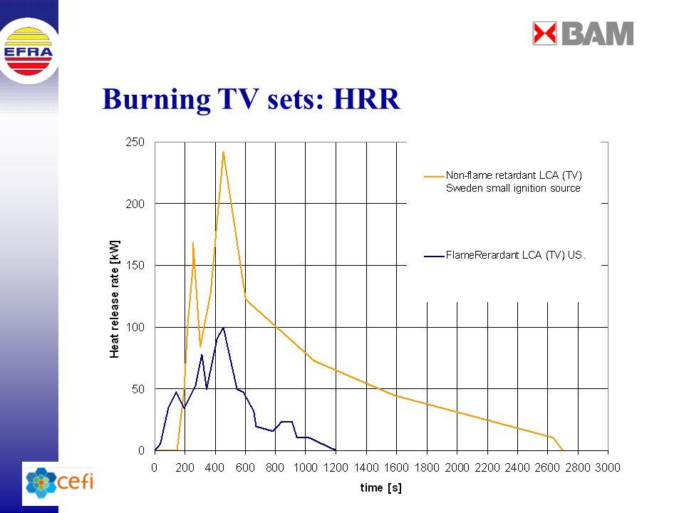 21 Burning TV sets: HRR