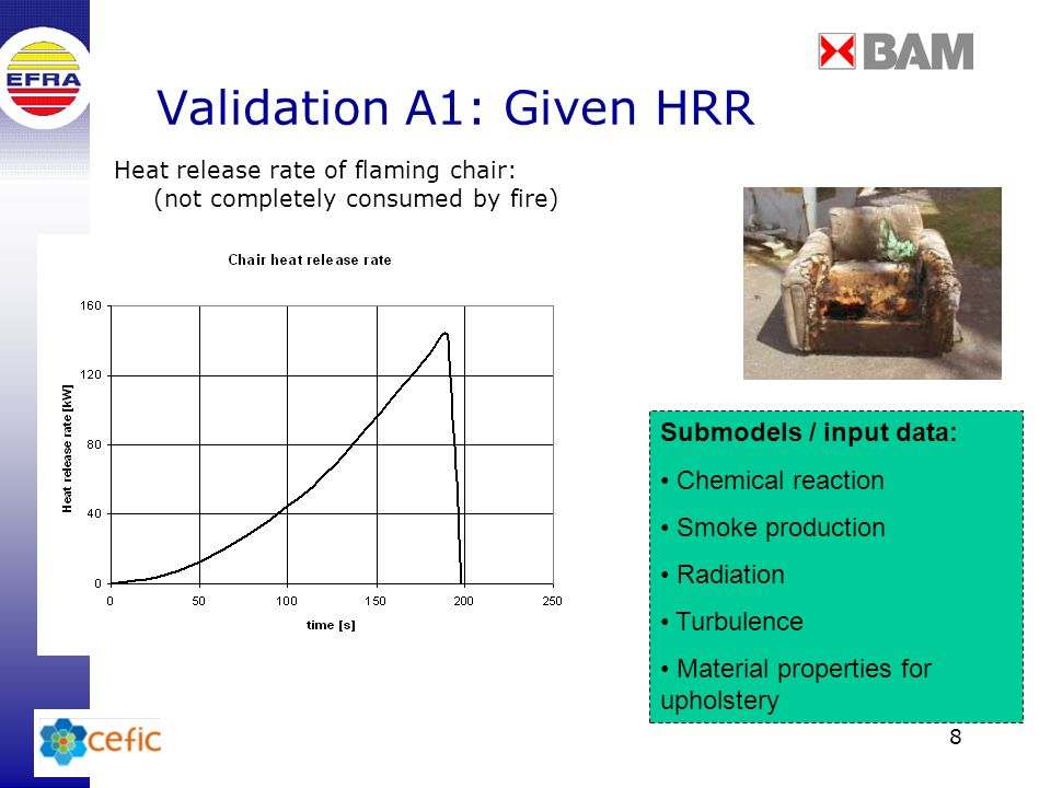 8 Validation A1: Given HRR Heat release rate of flaming chair: (not completely consumed by fire) Submodels / input data: Chemical reaction Smoke production Radiation Turbulence Material properties for upholstery