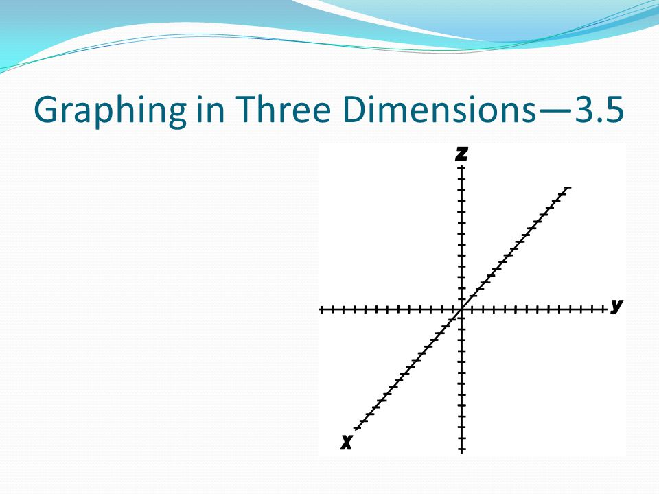 Graphing in Three Dimensions3.5