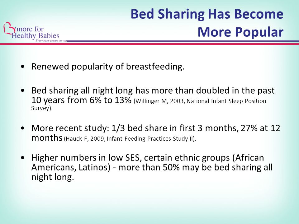 Bed Sharing Has Become More Popular Renewed popularity of breastfeeding.