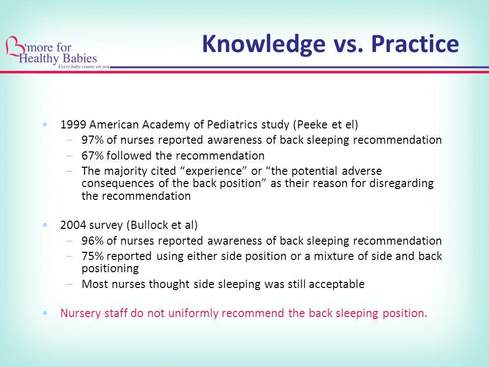 Knowledge vs.