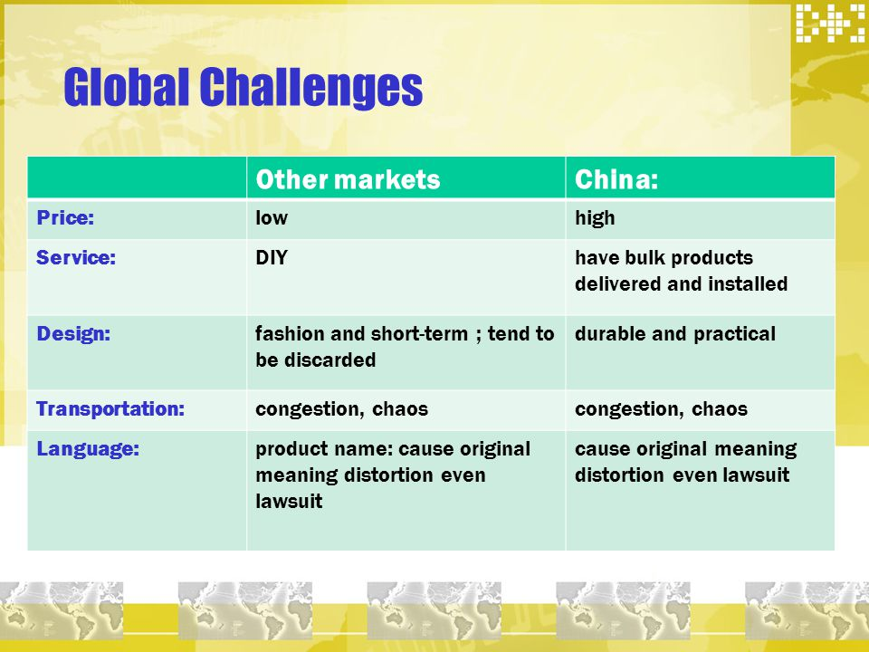 Global Challenges Other marketsChina: Price:lowhigh Service:DIYhave bulk products delivered and installed Design:fashion and short-term ; tend to be d