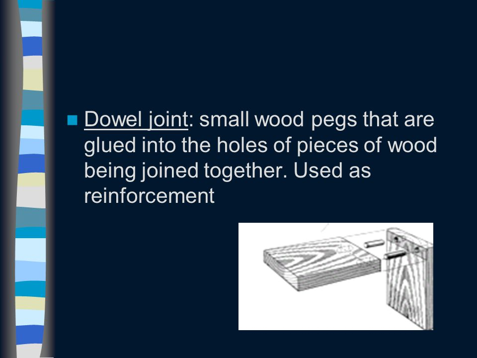Dowel joint: small wood pegs that are glued into the holes of pieces of wood being joined together. Used as reinforcement