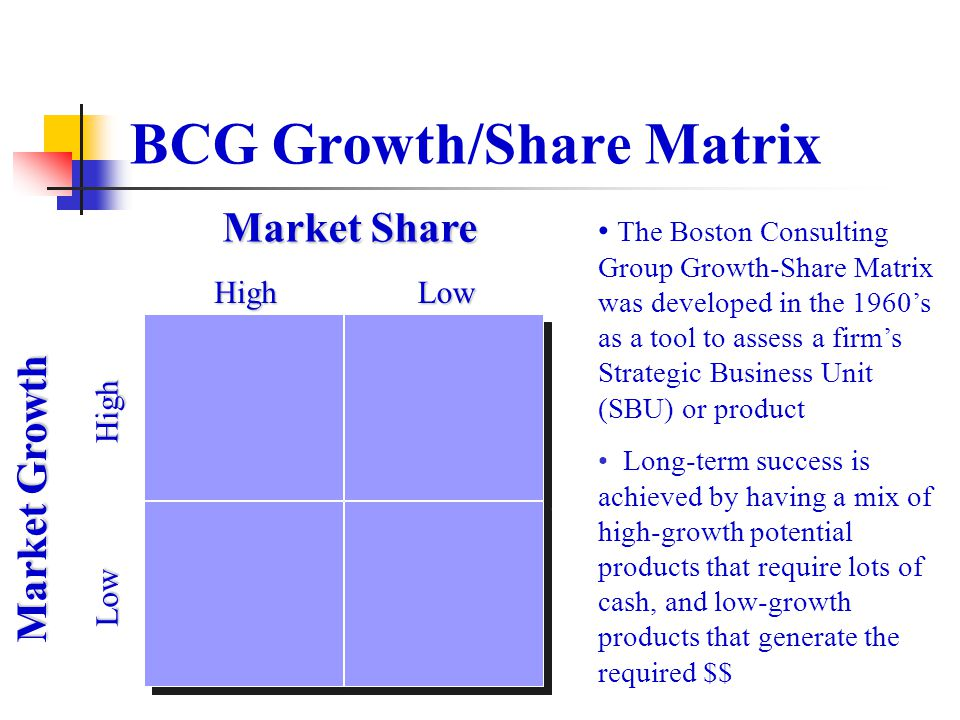 BCG Growth/Share Matrix Market Growth Low High Market Share HighLow The Boston Consulting Group Growth-Share Matrix was developed in the 1960s as a to