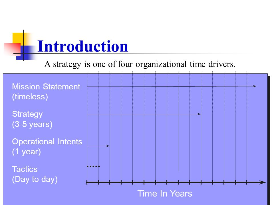 Strategy From where in the organization strategy should emerge.