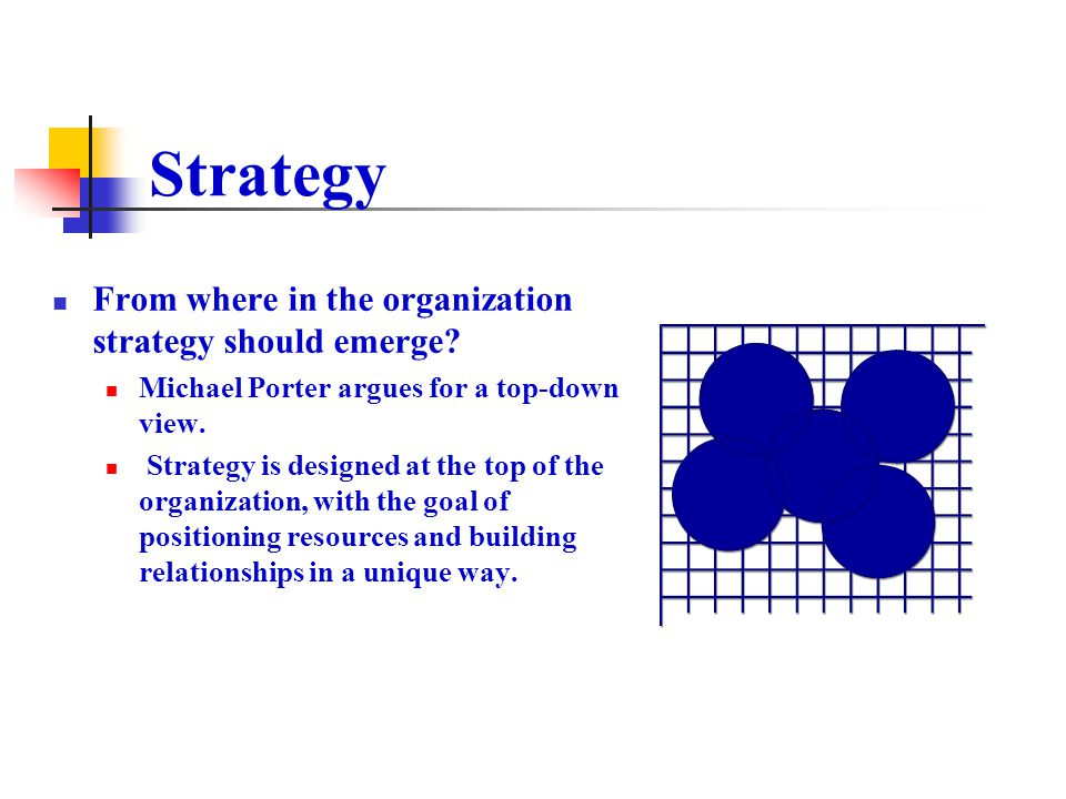Porter s Generic Competitive Strategies Focus Strategy (differentiation) Focus Strategy (low cost) Narrow (Market Segment) Differentiation Strategy Cost Leadership Strategy Broad (Industry Wide) Product UniquenessLow Cost Advantage Target Scope