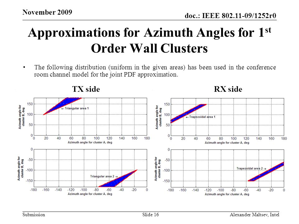 doc.: IEEE /1252r0 Submission November 2009 Approximations for Azimuth Angles for 1 st Order Wall Clusters The following distribution (uniform in the given areas) has been used in the conference room channel model for the joint PDF approximation.