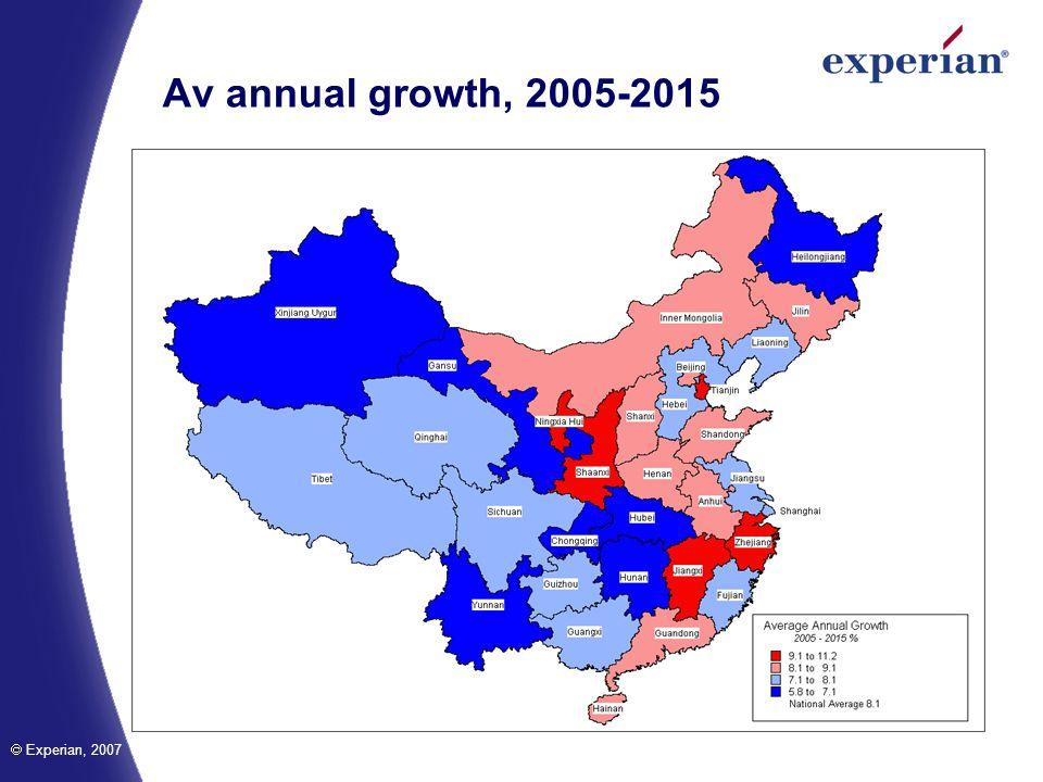 Experian, 2007 Av annual growth, 2005-2015