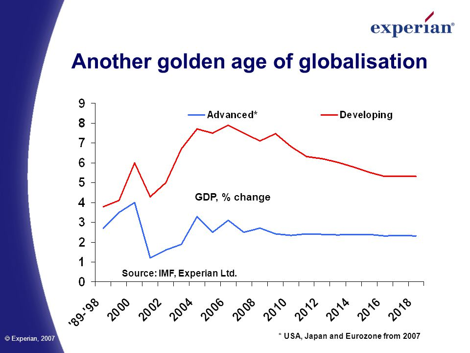 Experian, 2007 Another golden age of globalisation GDP, % change Source: IMF, Experian Ltd.