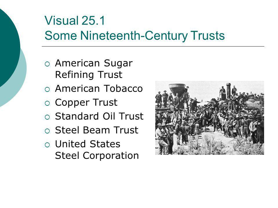 Visual 25.1 Some Nineteenth-Century Trusts American Sugar Refining Trust American Tobacco Copper Trust Standard Oil Trust Steel Beam Trust United Stat