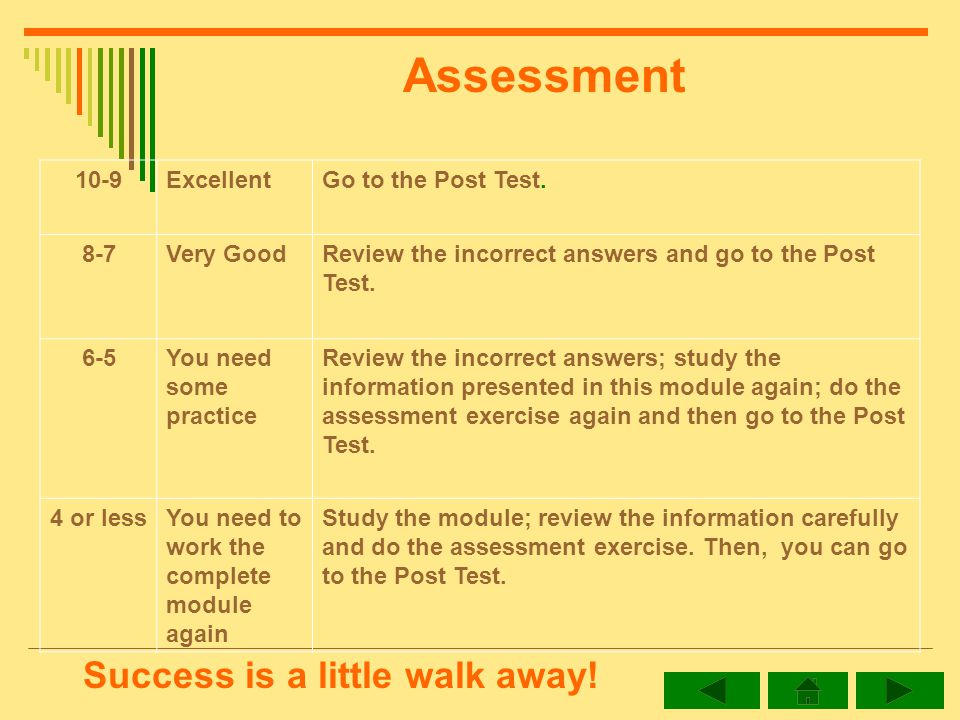 10-9ExcellentGo to the Post Test. 8-7Very GoodReview the incorrect answers and go to the Post Test.