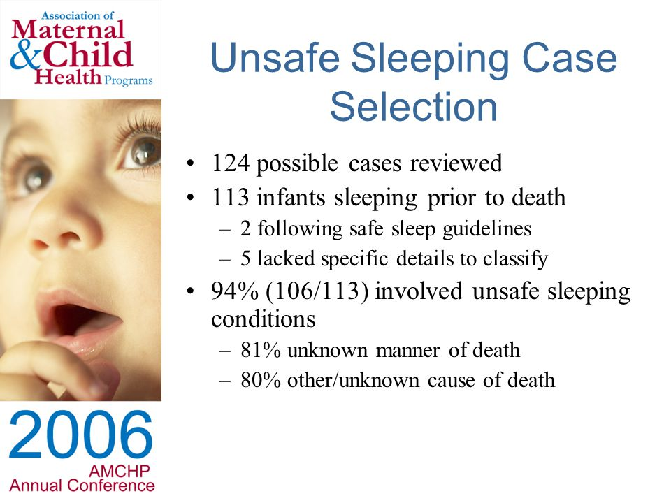 Unsafe Sleeping Case Selection 124 possible cases reviewed 113 infants sleeping prior to death –2 following safe sleep guidelines –5 lacked specific details to classify 94% (106/113) involved unsafe sleeping conditions –81% unknown manner of death –80% other/unknown cause of death