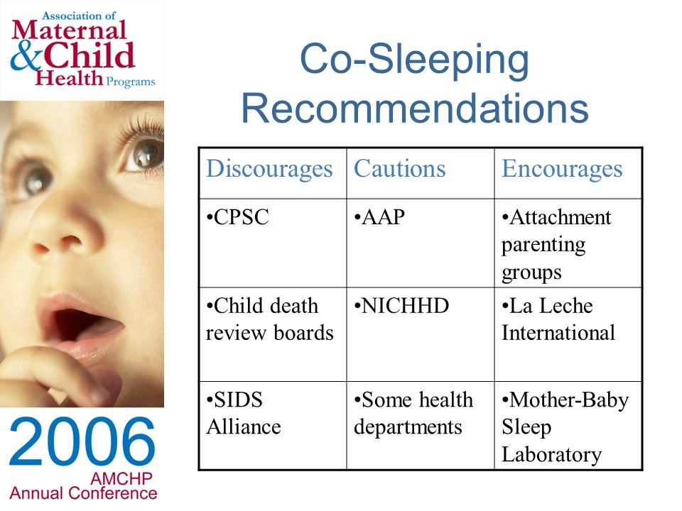 2000 National Data on Nighttime Infant Bed Sharing with Adults Prevalence –13% entire night Up from 6% in 1993 –20% half of the time or more –45% some time during past two weeks –Twice as likely as to be covered by quilt or comforter –Most common in mothers < 18 years, low income, non-white, and infants < 8 weeks