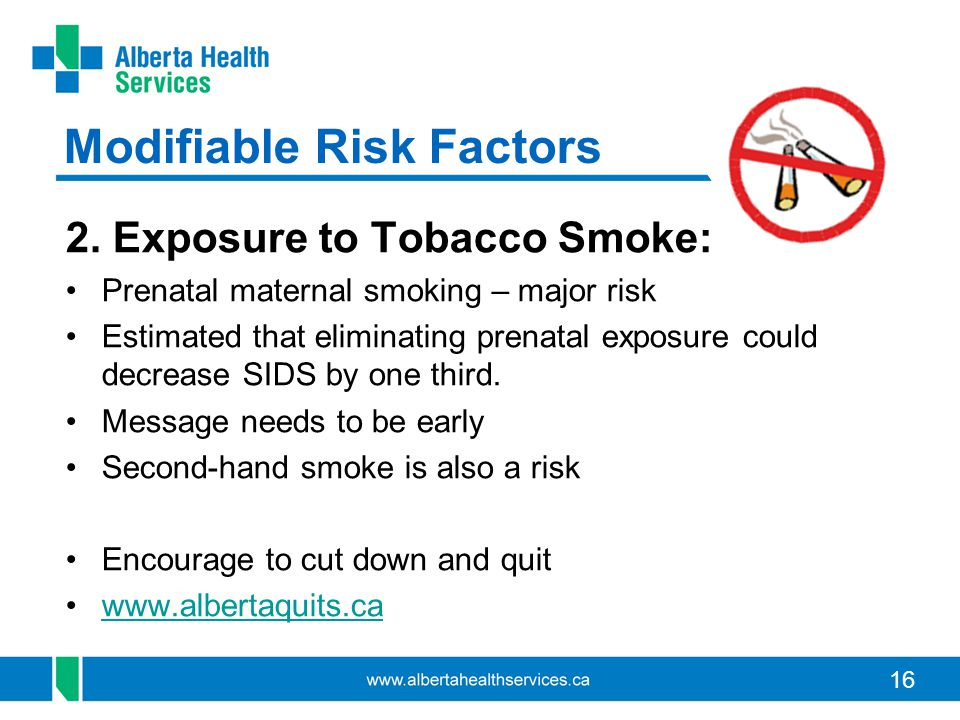 16 Modifiable Risk Factors 2.