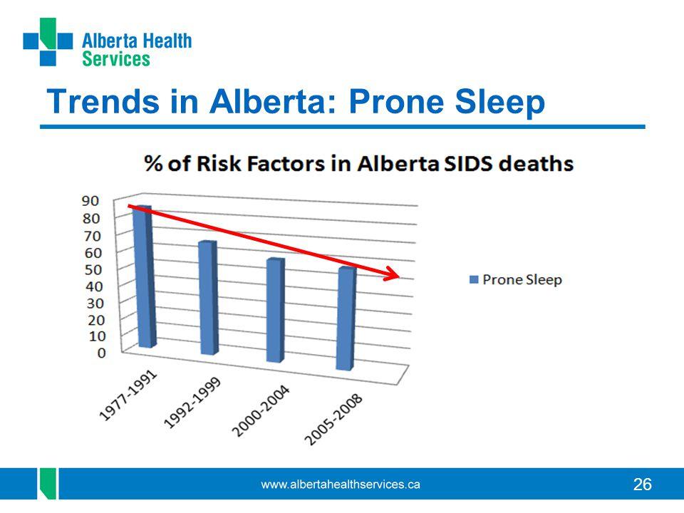 26 Trends in Alberta: Prone Sleep